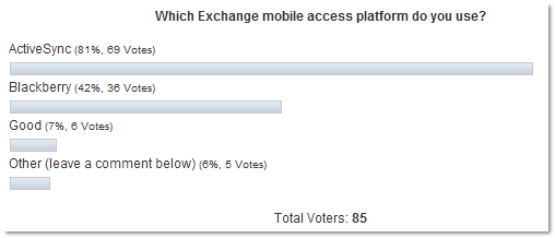 exchange mobile access poll