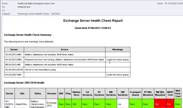 test exchangeserverhealth report