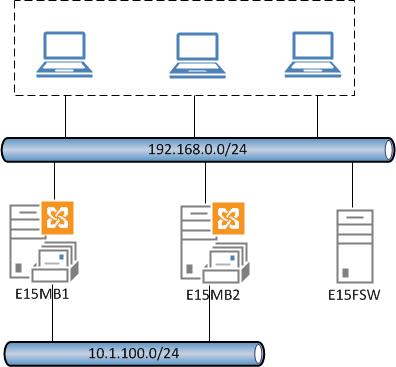 хостинги ксс серверов
