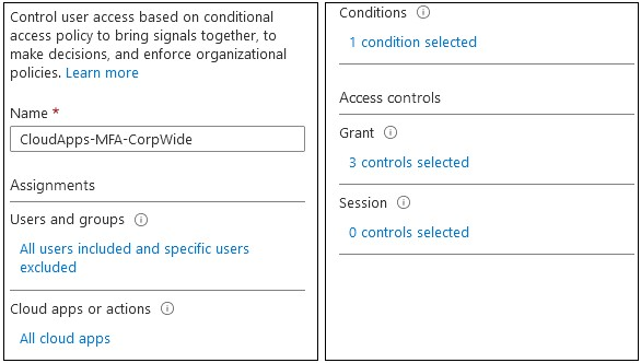 Using PowerShell to Manage Conditional Access (CA) Policies