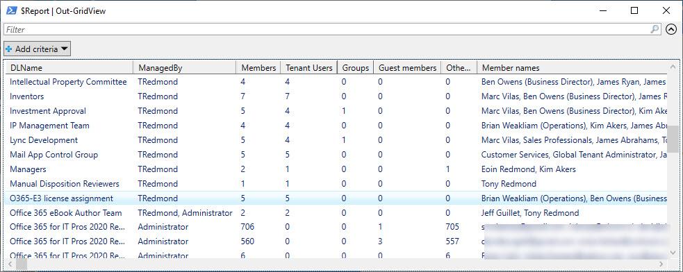 Membership statistics for distribution lists