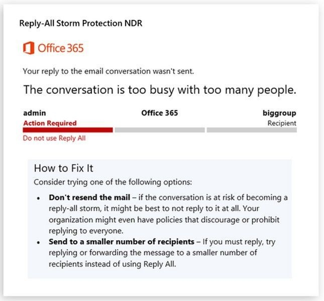 Reply All Suppression NDR (source: Microsoft)