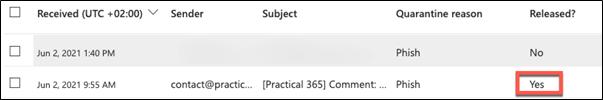 Managing Office 365 Quarantine Confusion