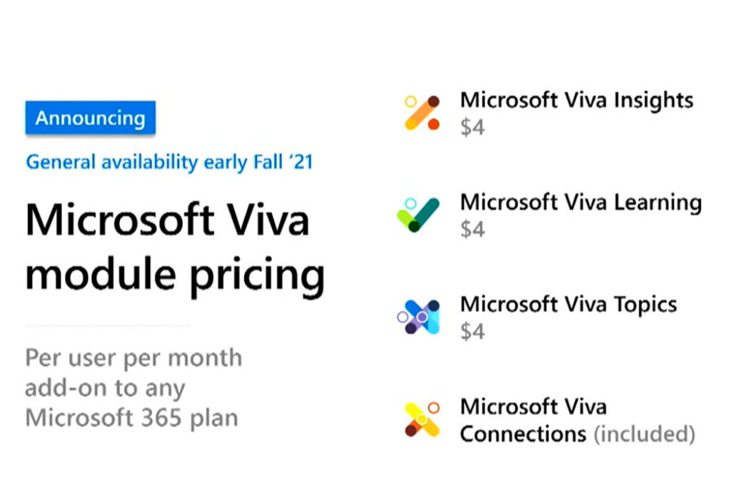 """The Practical 365 Update: S2, Ep 23 – We discuss Windows 365, SharePoint Server """"SE"""" and Viva licensing"""