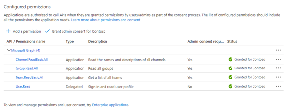 How to Report Teams Channel Storage with Microsoft Graph API and PowerShell